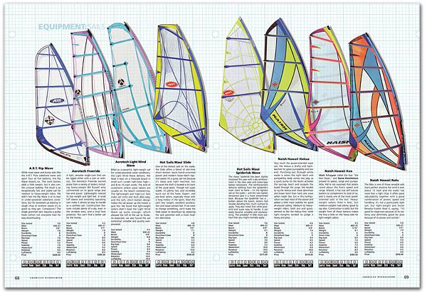 american_windsurfer_6.2_sail_spread2-s