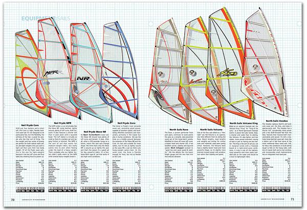 american_windsurfer_6.2_sail_spread3-s