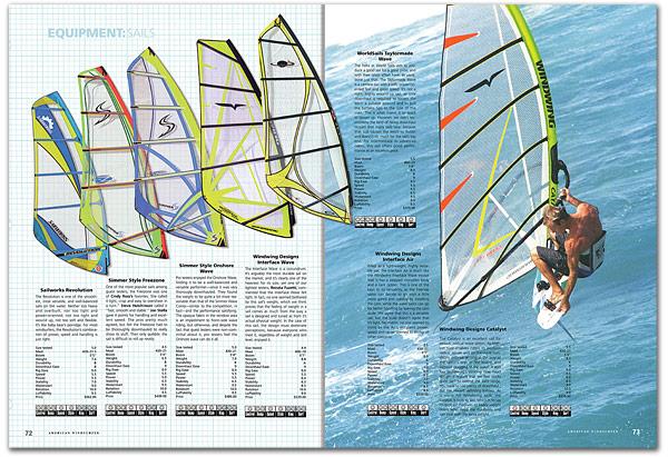 american_windsurfer_6.2_sail_spread4-s